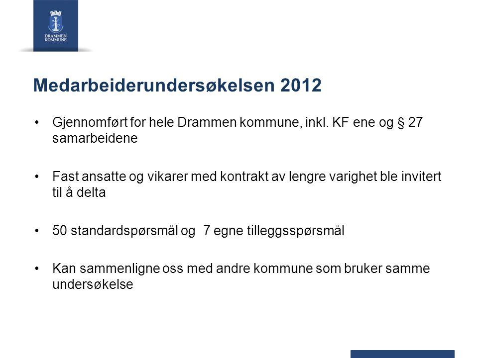 Medarbeiderundersøkelsen 2012 Gjennomført for hele Drammen kommune, inkl.