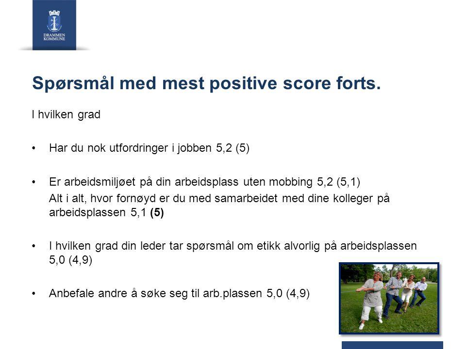Spørsmål med mest positive score forts.