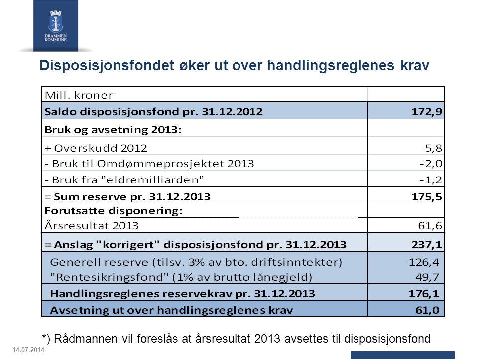 Disposisjonsfondet øker ut over handlingsreglenes krav *) Rådmannen vil foreslås at årsresultat 2013 avsettes til disposisjonsfond 14.07.2014