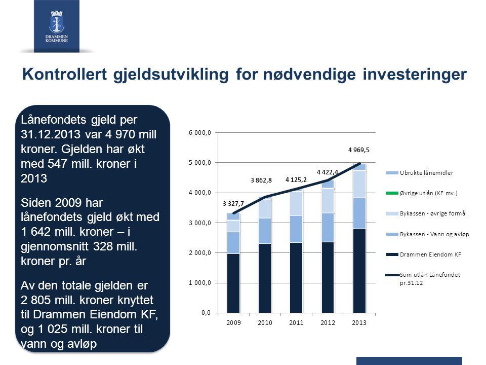 Kontrollert gjeldsutvikling for nødvendige investeringer Lånefondets gjeld per 31.12.2013 var 4 970 mill kroner. Gjelden har økt med 547 mill. kroner