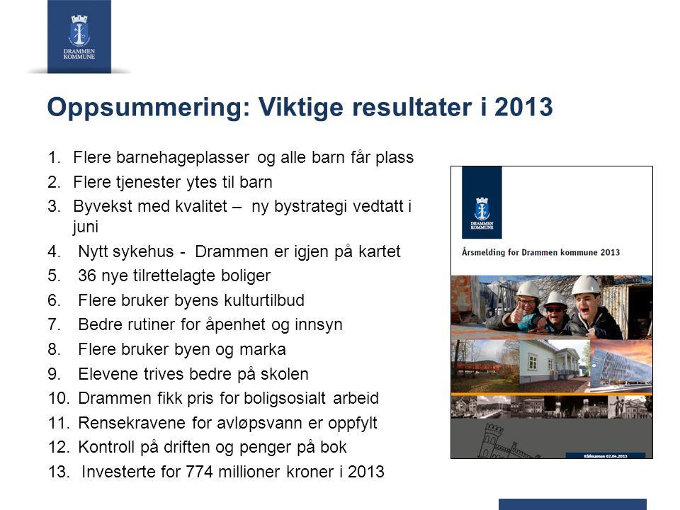 Oppsummering: Viktige resultater i 2013 1.Flere barnehageplasser og alle barn får plass 2.Flere tjenester ytes til barn 3.Byvekst med kvalitet – ny by