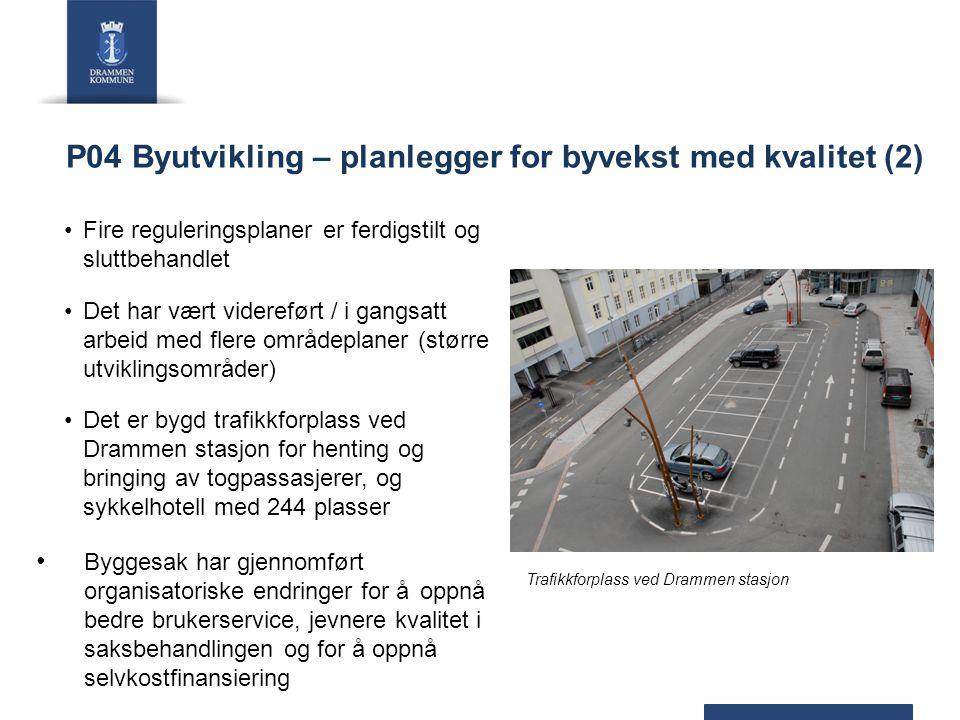 P04 Byutvikling – planlegger for byvekst med kvalitet (2) Fire reguleringsplaner er ferdigstilt og sluttbehandlet Det har vært videreført / i gangsatt