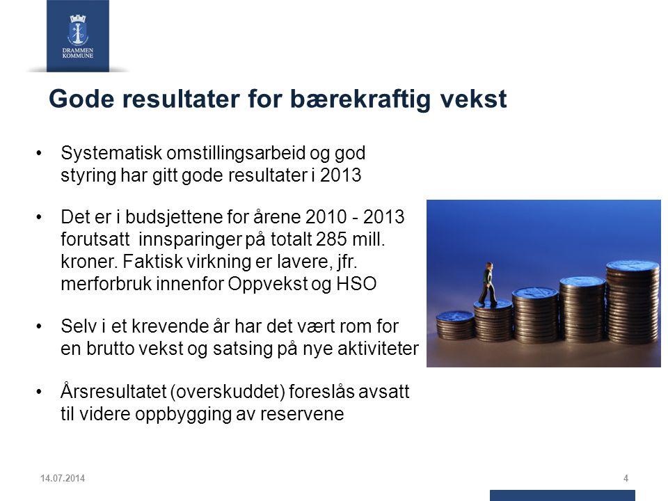 Gode resultater for bærekraftig vekst Systematisk omstillingsarbeid og god styring har gitt gode resultater i 2013 Det er i budsjettene for årene 2010