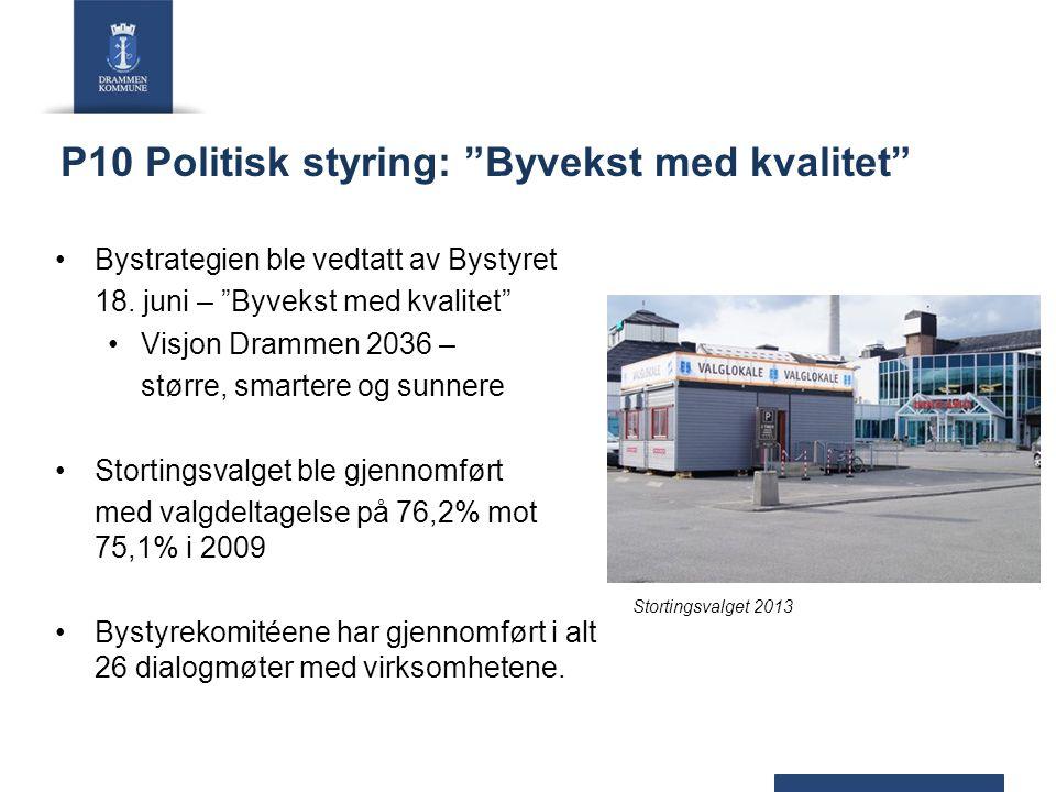 """P10 Politisk styring: """"Byvekst med kvalitet"""" Bystrategien ble vedtatt av Bystyret 18. juni – """"Byvekst med kvalitet"""" Visjon Drammen 2036 – større, smar"""