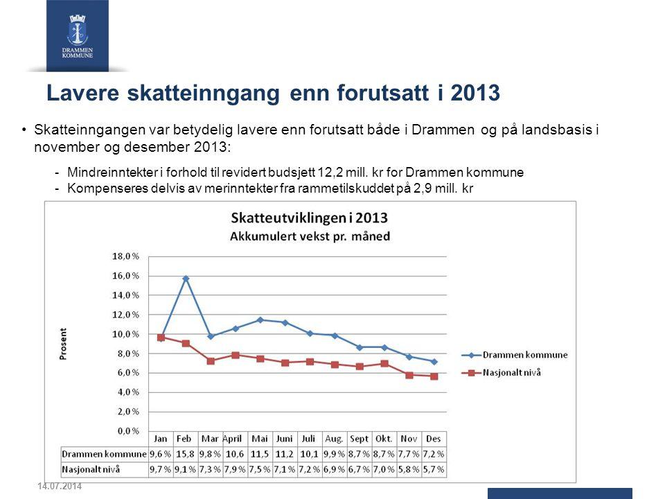 Lavere skatteinngang enn forutsatt i 2013 Skatteinngangen var betydelig lavere enn forutsatt både i Drammen og på landsbasis i november og desember 20