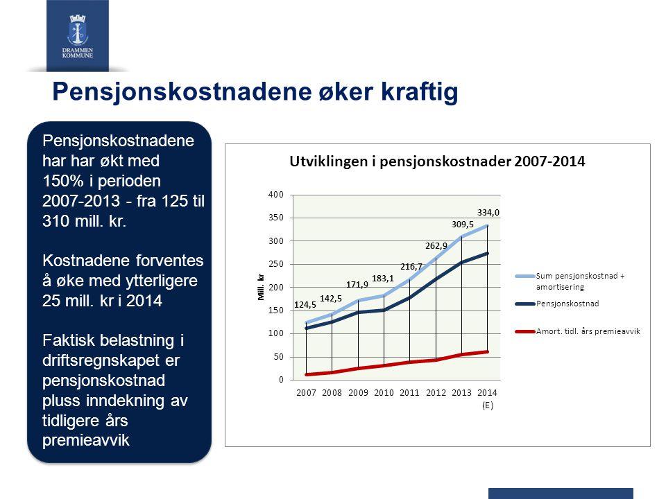 Pensjonskostnadene øker kraftig Pensjonskostnadene har har økt med 150% i perioden 2007-2013 - fra 125 til 310 mill. kr. Kostnadene forventes å øke me