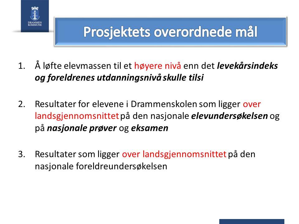 Utvikling eksamensresultater EngelskMatematikkNorsk hovedmNorsk sidem NorgeDrm.NorgeDrm.NorgeDrm.NorgeDrm.