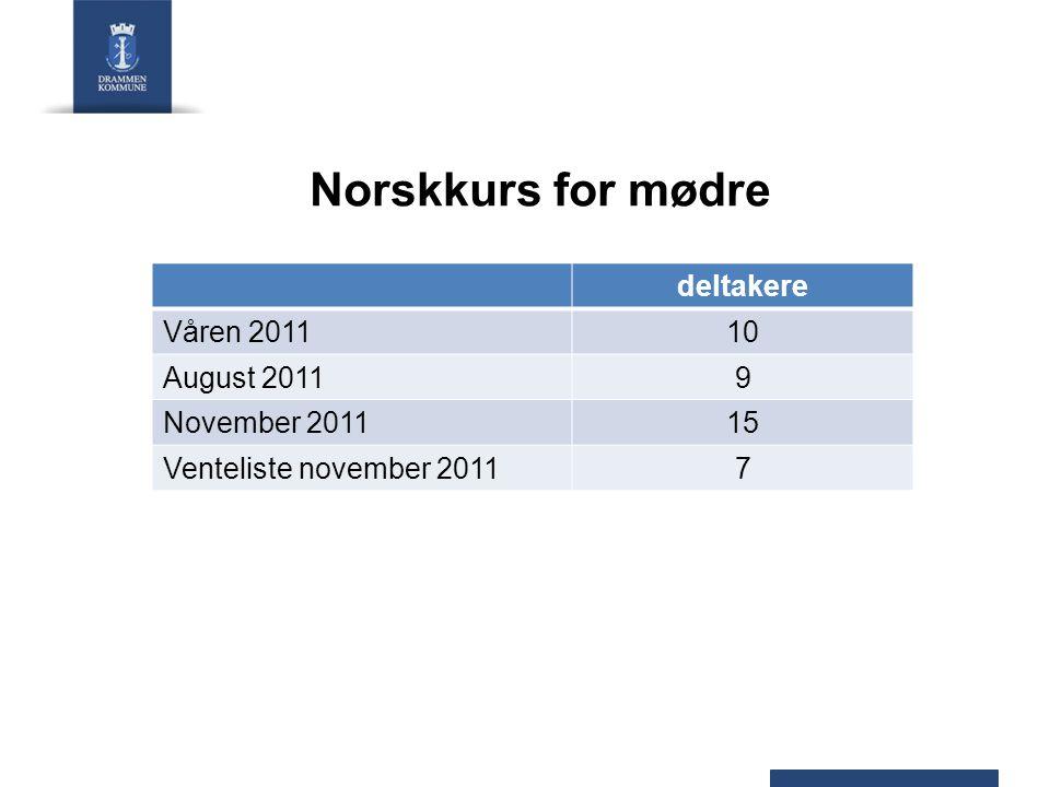 Norskkurs for mødre deltakere Våren 2011 10 August 2011 9 November 2011 15 Venteliste november 2011 7