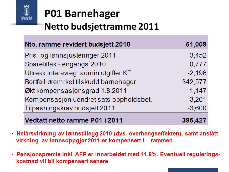 P01 Barnehager Disponering av budsjettrammen i 2011