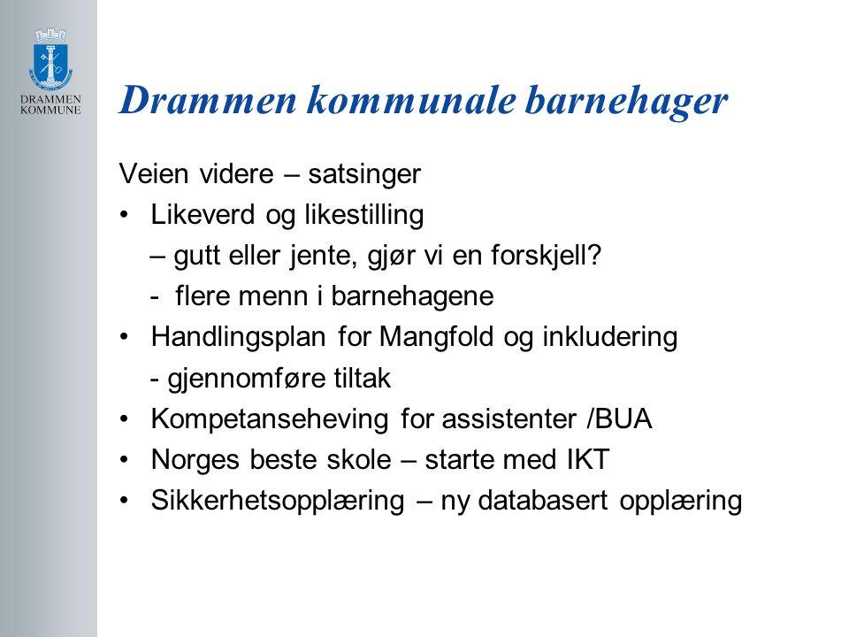 Drammen kommunale barnehager Brukerundersøkelsen ( 0.1 under snitt land) - medvirkning og fysisk miljø Medarbeiderundersøkelsen (0.3 over snitt land) - høy tilstedeværelse - holde sykefraværet på et lavt nivå