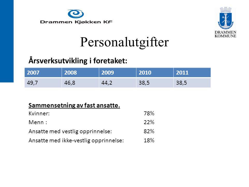 Personalutgifter Årsverksutvikling i foretaket: Sammensetning av fast ansatte.