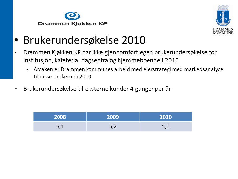 Brukerundersøkelse 2010 -Drammen Kjøkken KF har ikke gjennomført egen brukerundersøkelse for institusjon, kafeteria, dagsentra og hjemmeboende i 2010.
