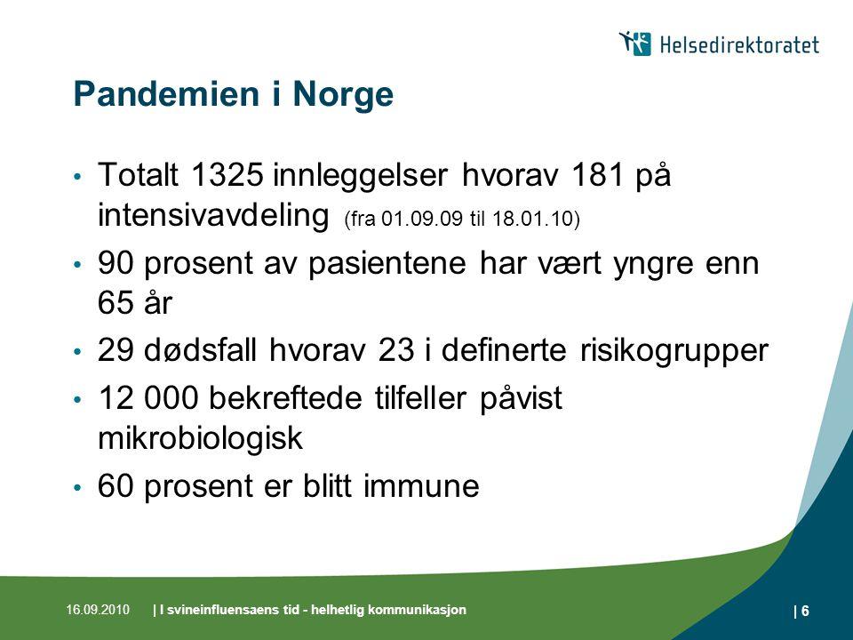 16.09.2010| I svineinfluensaens tid - helhetlig kommunikasjon | 6 Pandemien i Norge Totalt 1325 innleggelser hvorav 181 på intensivavdeling (fra 01.09.09 til 18.01.10) 90 prosent av pasientene har vært yngre enn 65 år 29 dødsfall hvorav 23 i definerte risikogrupper 12 000 bekreftede tilfeller påvist mikrobiologisk 60 prosent er blitt immune