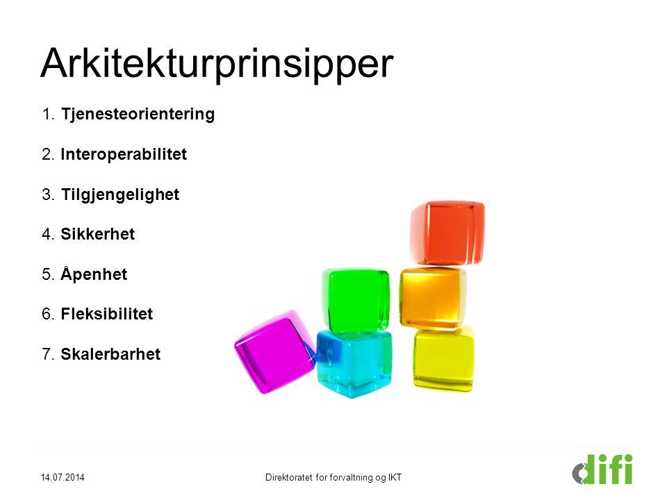 Arkitekturprinsipper Direktoratet for forvaltning og IKT14.07.2014 1. Tjenesteorientering 2. Interoperabilitet 3. Tilgjengelighet 4. Sikkerhet 5. Åpen