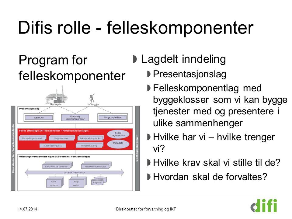 Difis rolle - felleskomponenter Lagdelt inndeling Presentasjonslag Felleskomponentlag med byggeklosser som vi kan bygge tjenester med og presentere i