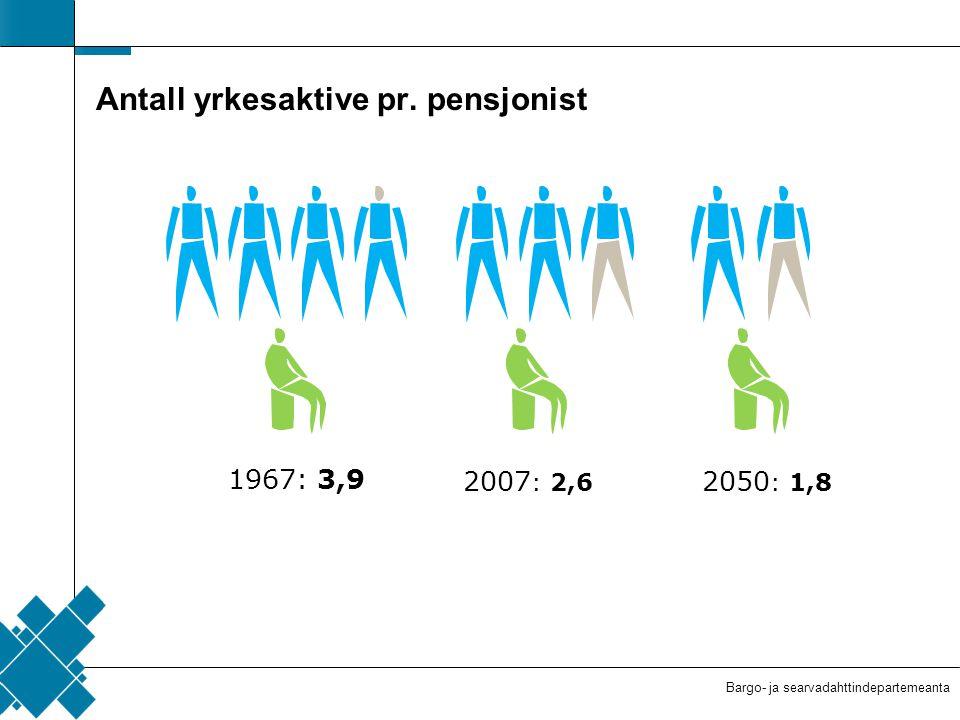 Bargo- ja searvadahttindepartemeanta  Tittelfelt   Innholdsfelt  AID standard samisk Antall yrkesaktive pr. pensjonist 1967: 3,9 2007 : 2,6 2050 :