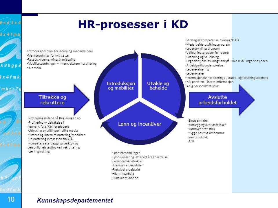 10 Kunnskapsdepartementet HR-prosesser i KD Utvikle og beholde Lønn og incentiver Introduksjon og mobilitet Tiltrekke og rekruttere Avslutte arbeidsfo