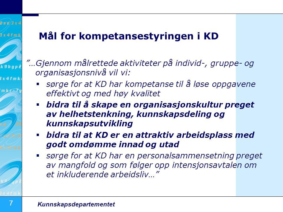 """7 Kunnskapsdepartementet Mål for kompetansestyringen i KD """"…Gjennom målrettede aktiviteter på individ-, gruppe- og organisasjonsnivå vil vi:  sørge f"""