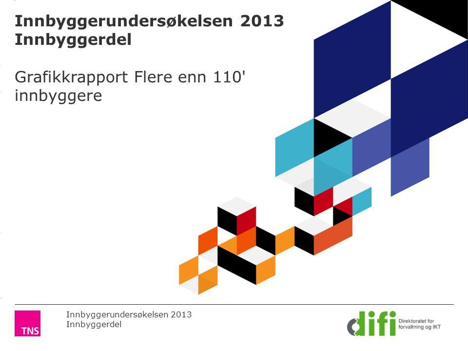 3.14 X AXIS 6.65 BASE MARGIN 5.95 TOP MARGIN 4.52 CHART TOP 11.90 LEFT MARGIN 11.90 RIGHT MARGIN Innbyggerundersøkelsen 2013 Innbyggerdel Innbyggerund