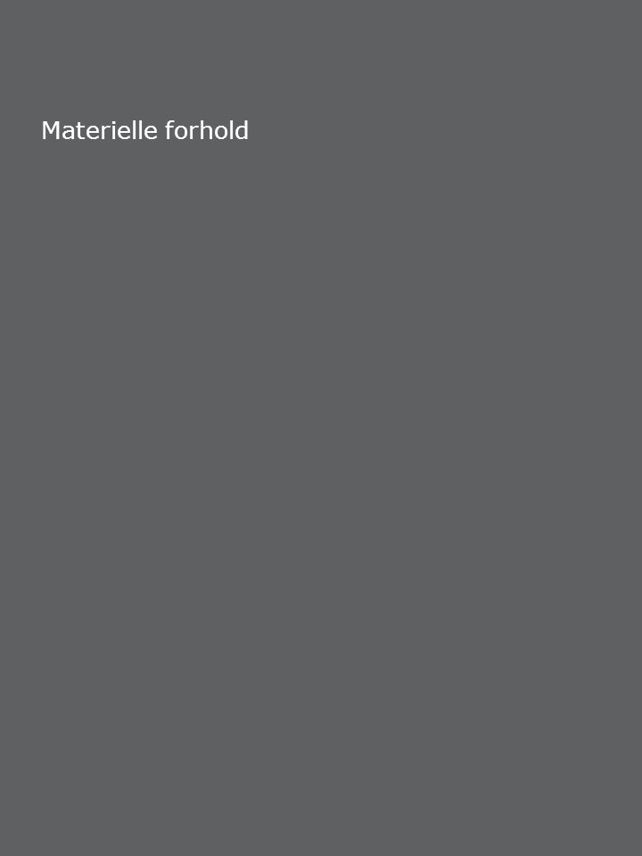 Materielle forhold