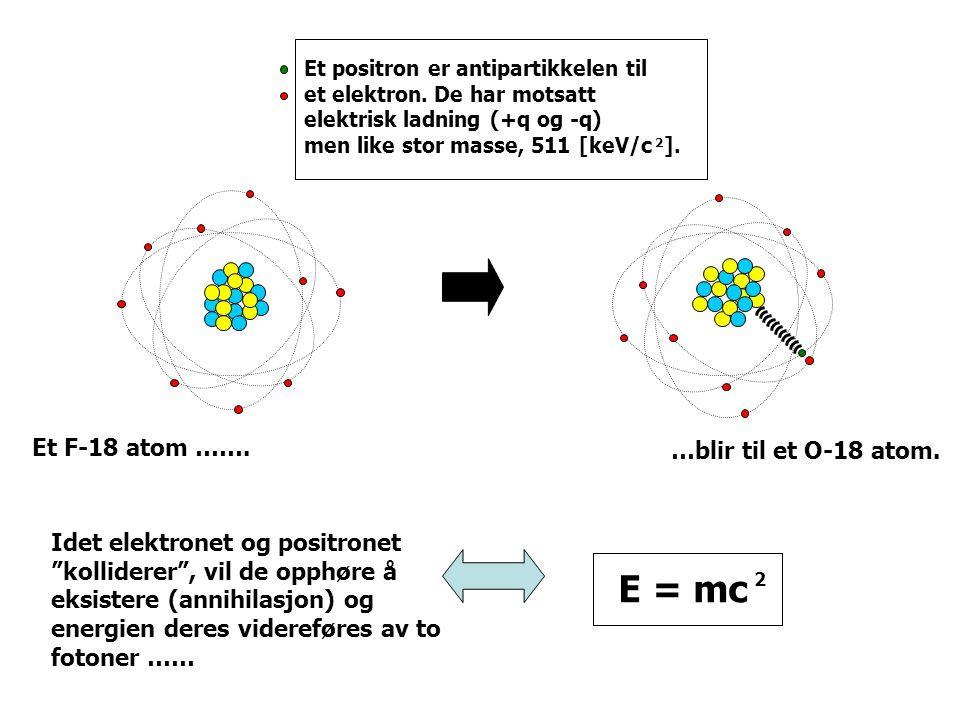 Et positron er antipartikkelen til et elektron. De har motsatt elektrisk ladning (+q og -q) men like stor masse, 511 [keV/c ]. E = mc 2 Et F-18 atom …