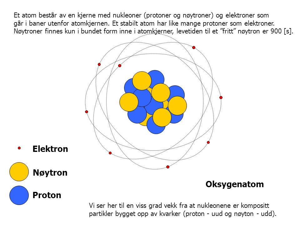 Nøytron Proton Elektron Et atom består av en kjerne med nukleoner (protoner og nøytroner) og elektroner som går i baner utenfor atomkjernen. Et stabil