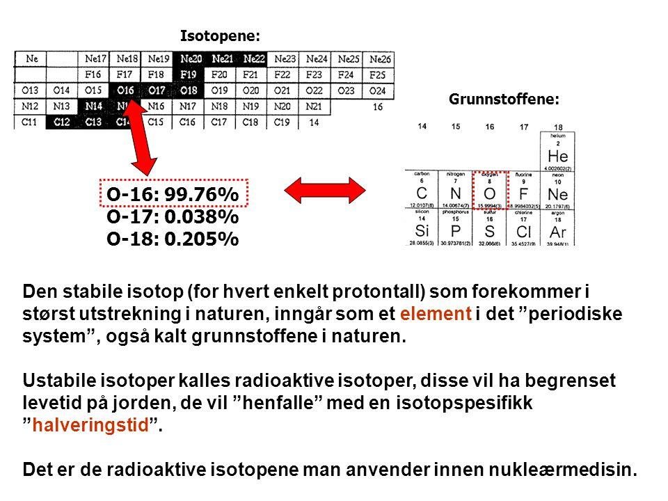 """Den stabile isotop (for hvert enkelt protontall) som forekommer i størst utstrekning i naturen, inngår som et element i det """"periodiske system"""", også"""
