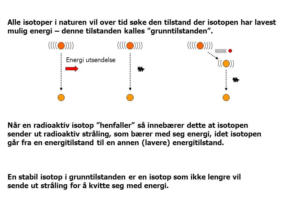 En radioaktiv isotop vil henfalle med en viss sannsynlighet innen en viss tid.