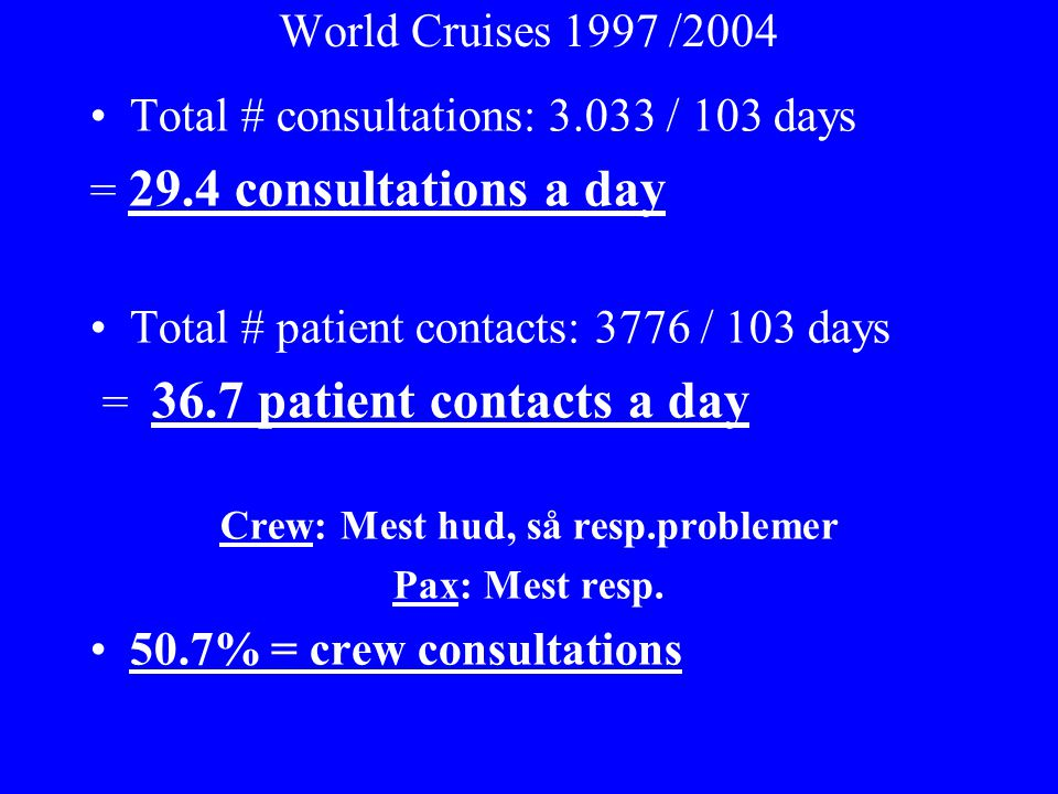 World Cruises 1997 /2004 Total # consultations: 3.033 / 103 days = 29.4 consultations a day Total # patient contacts: 3776 / 103 days = 36.7 patient c