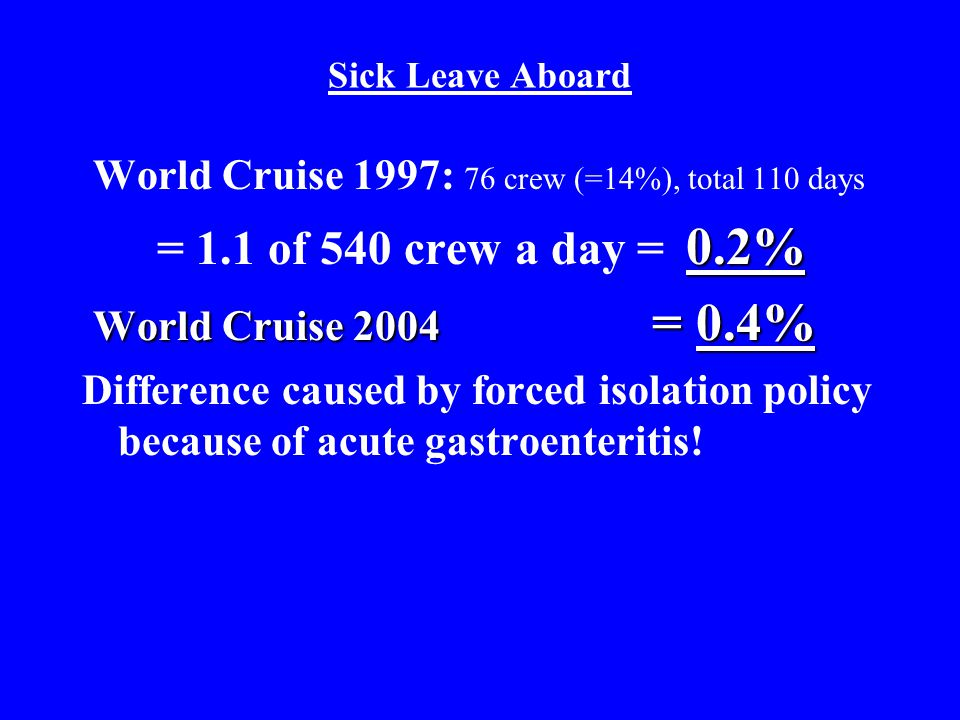 Sick Leave Aboard World Cruise 1997: 76 crew (=14%), total 110 days 0.2% = 1.1 of 540 crew a day = 0.2% World Cruise 2004 = 0.4% World Cruise 2004 = 0