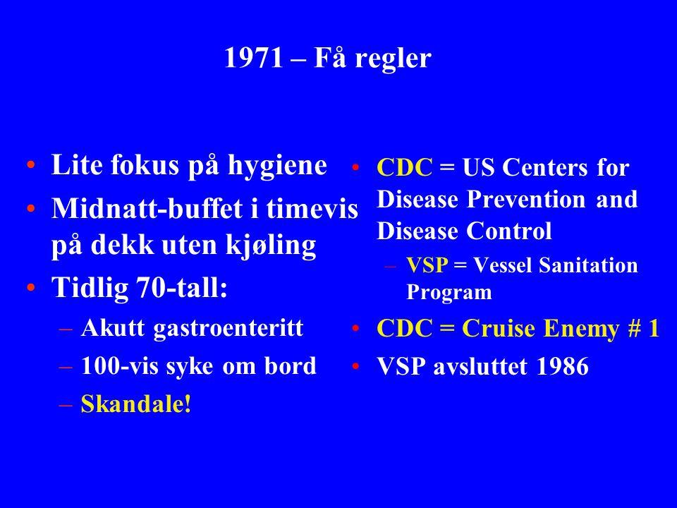 1971 – Få regler Lite fokus på hygiene Midnatt-buffet i timevis på dekk uten kjøling Tidlig 70-tall: –Akutt gastroenteritt –100-vis syke om bord –Skan