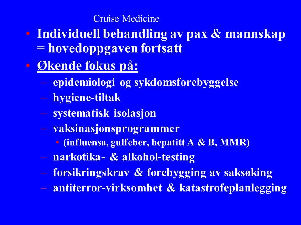 Cruise Medicine Individuell behandling av pax & mannskap = hovedoppgaven fortsatt Økende fokus på: – epidemiologi og sykdomsforebyggelse – hygiene-tiltak – systematisk isolasjon – vaksinasjonsprogrammer (influensa, gulfeber, hepatitt A & B, MMR) – narkotika- & alkohol-testing – forsikringskrav & forebygging av saksøking – antiterror-virksomhet & katastrofeplanlegging