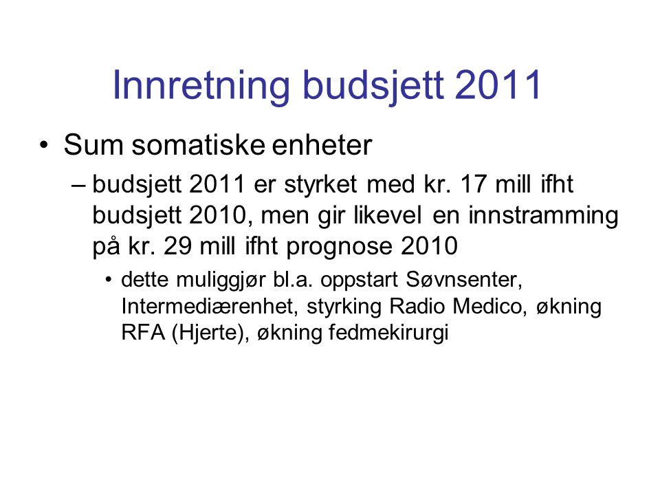 Innretning budsjett 2011 Sum somatiske enheter –budsjett 2011 er styrket med kr.