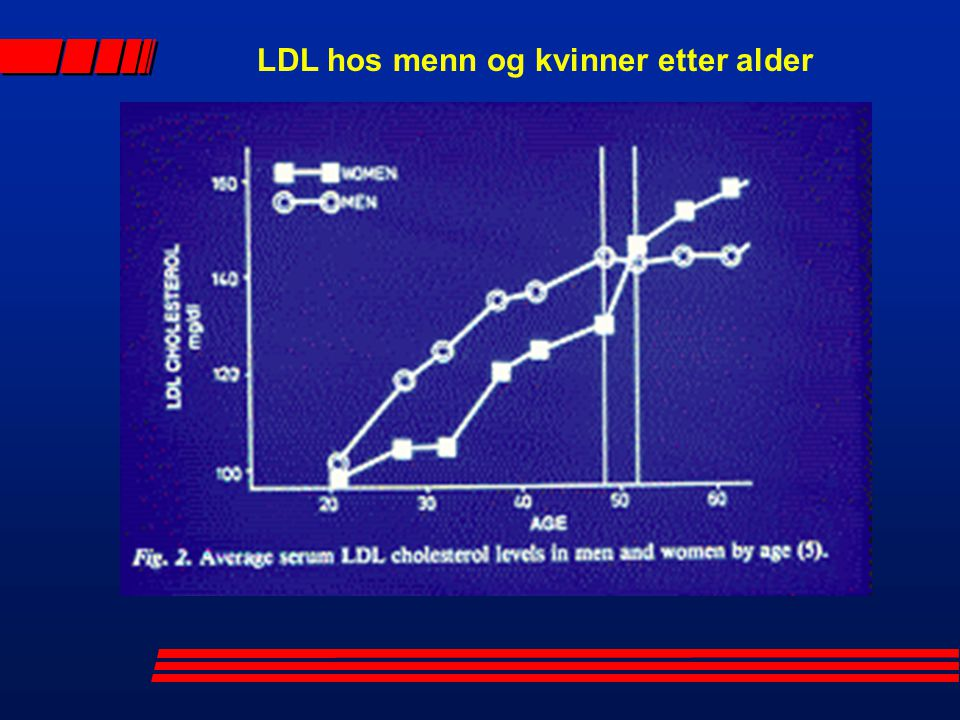 Hva har skjedd etter collborative study 1997 (51 studier).