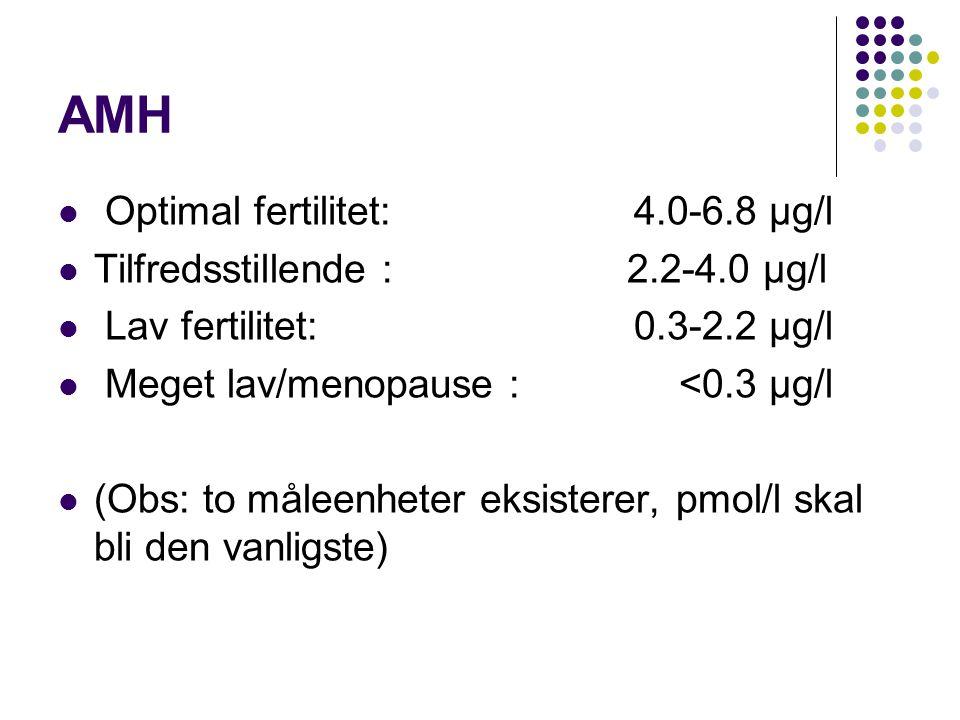 AMH Optimal fertilitet: 4.0-6.8 μg/l Tilfredsstillende : 2.2-4.0 μg/l Lav fertilitet: 0.3-2.2 μg/l Meget lav/menopause : <0.3 μg/l (Obs: to måleenhete