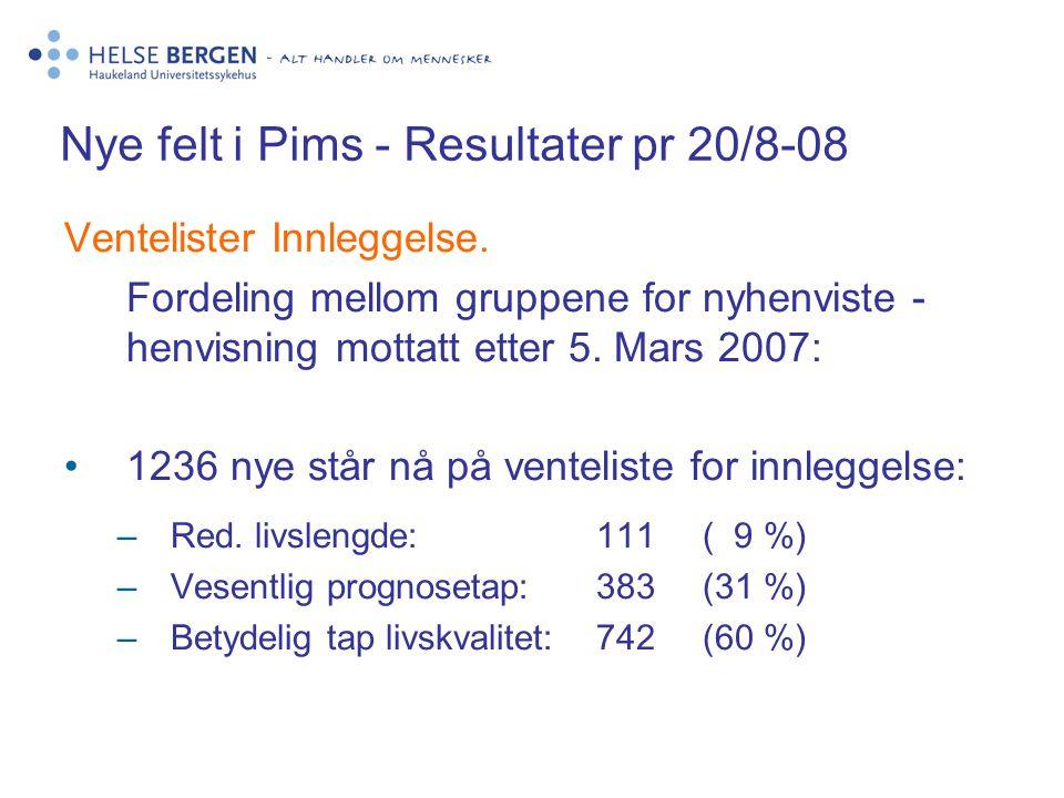 Nye felt i Pims - Resultater pr 20/8-08 Ventelister Innleggelse. Fordeling mellom gruppene for nyhenviste - henvisning mottatt etter 5. Mars 2007: 123