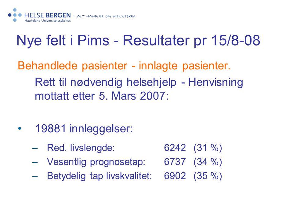 Nye felt i Pims - Resultater pr 15/8-08 Behandlede pasienter - innlagte pasienter. Rett til nødvendig helsehjelp - Henvisning mottatt etter 5. Mars 20