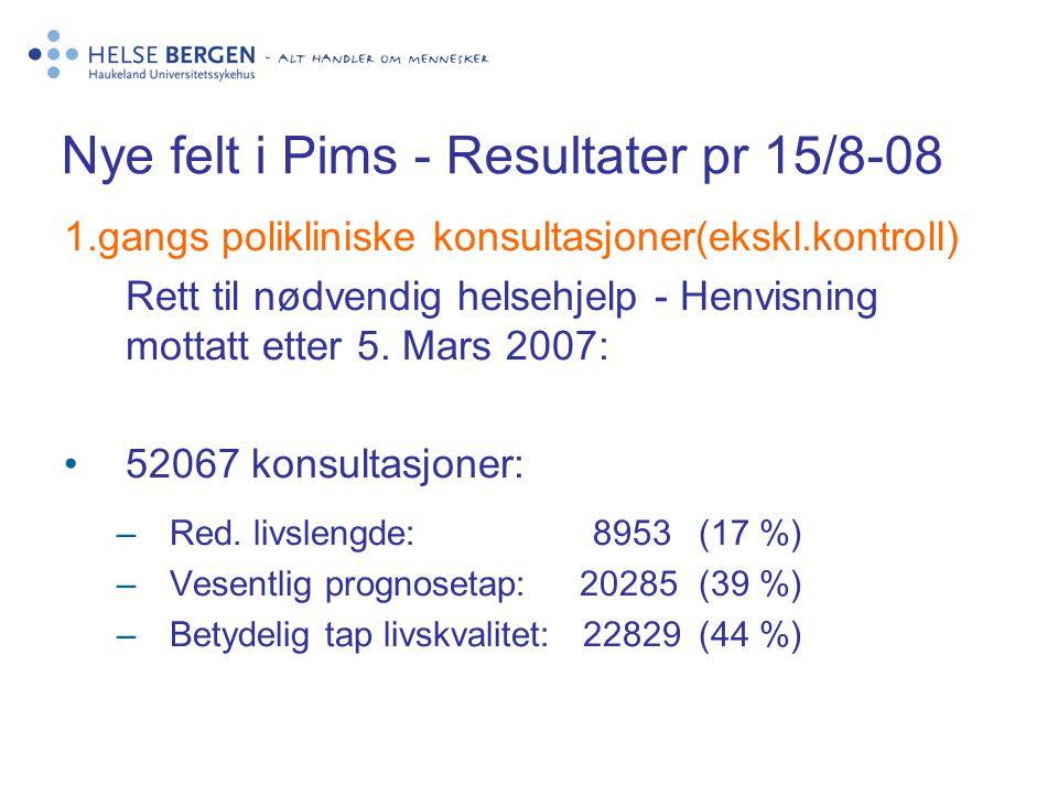 Nye felt i Pims - Resultater pr 15/8-08 1.gangs polikliniske konsultasjoner(ekskl.kontroll) Rett til nødvendig helsehjelp - Henvisning mottatt etter 5