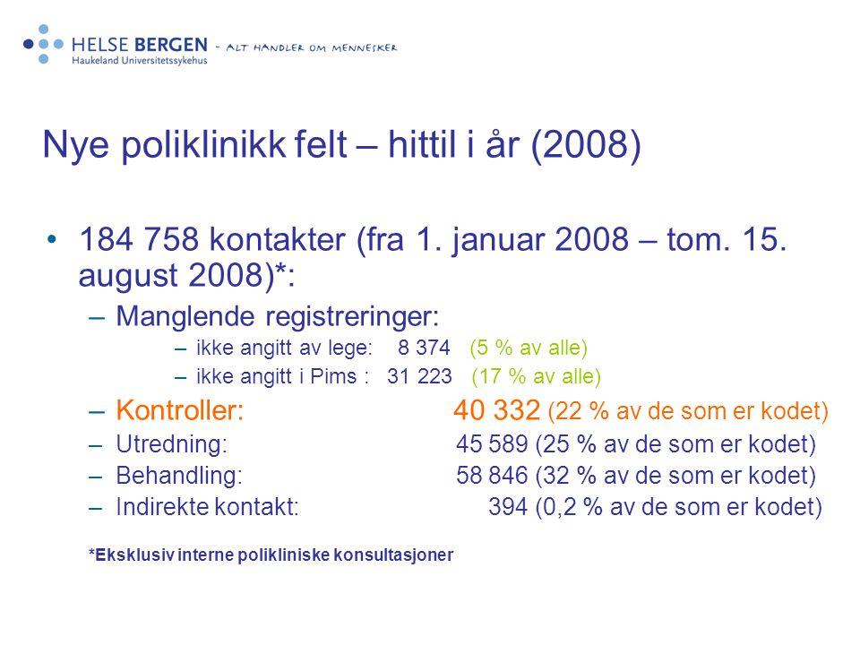 184 758 kontakter (fra 1. januar 2008 – tom. 15. august 2008)*: –Manglende registreringer: –ikke angitt av lege: 8 374 (5 % av alle) –ikke angitt i Pi