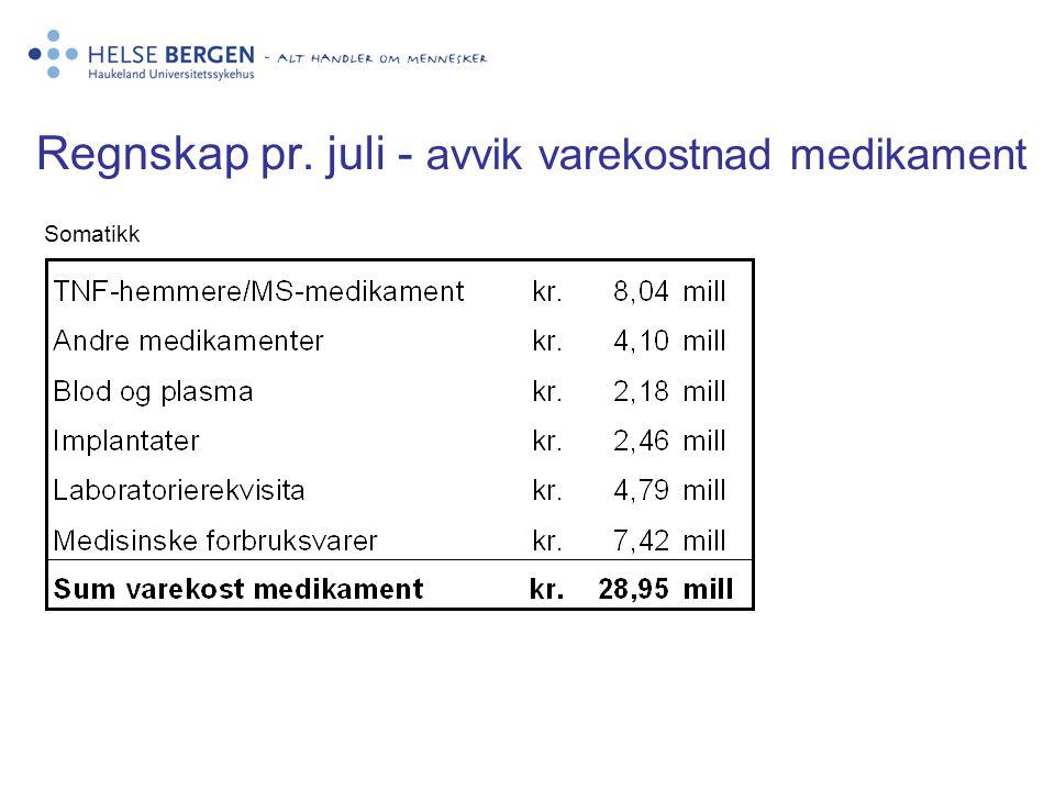 Regnskap pr. juli - avvik varekostnad medikament Somatikk