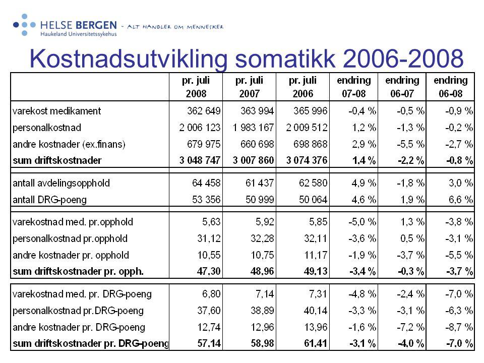 Kostnadsutvikling somatikk 2006-2008