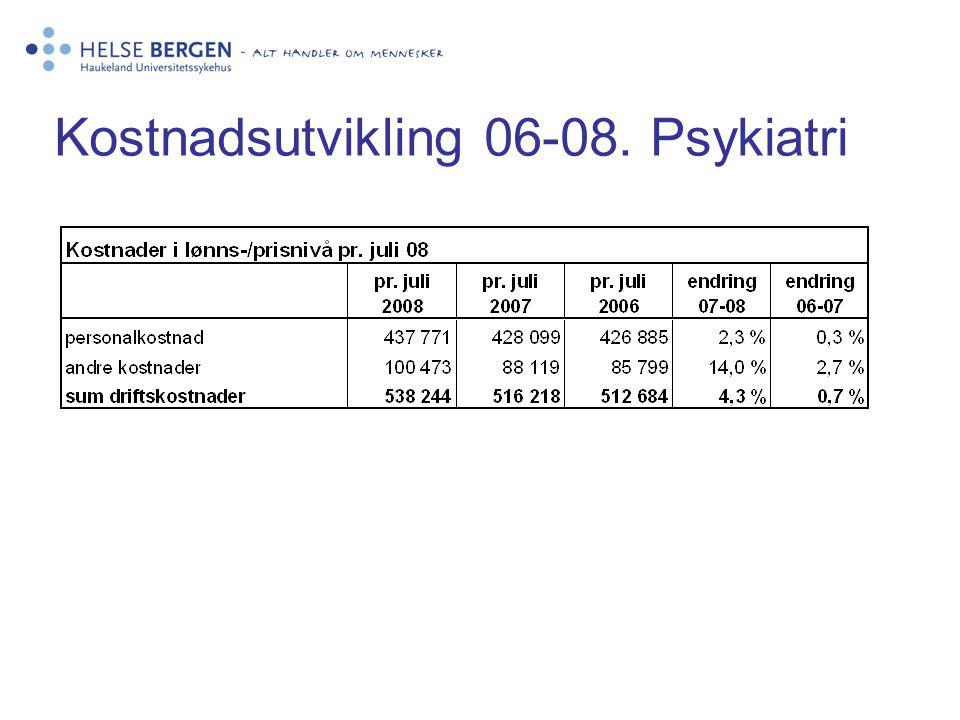 Kostnadsutvikling 06-08. Psykiatri