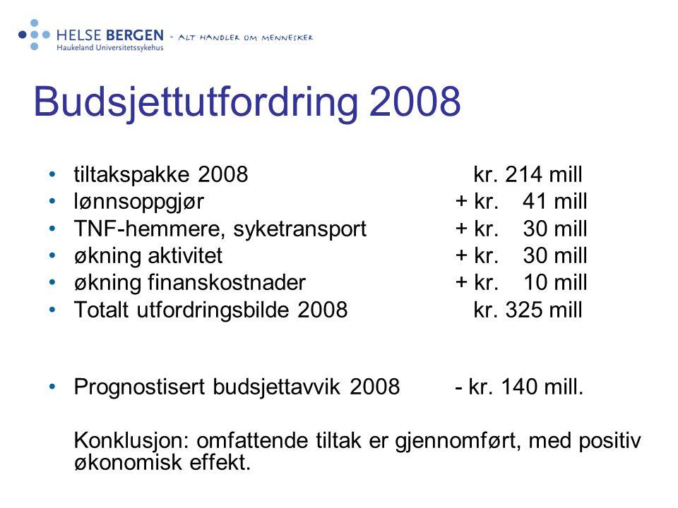 Budsjettutfordring 2008 tiltakspakke 2008 kr. 214 mill lønnsoppgjør+ kr. 41 mill TNF-hemmere, syketransport+ kr. 30 mill økning aktivitet+ kr. 30 mill