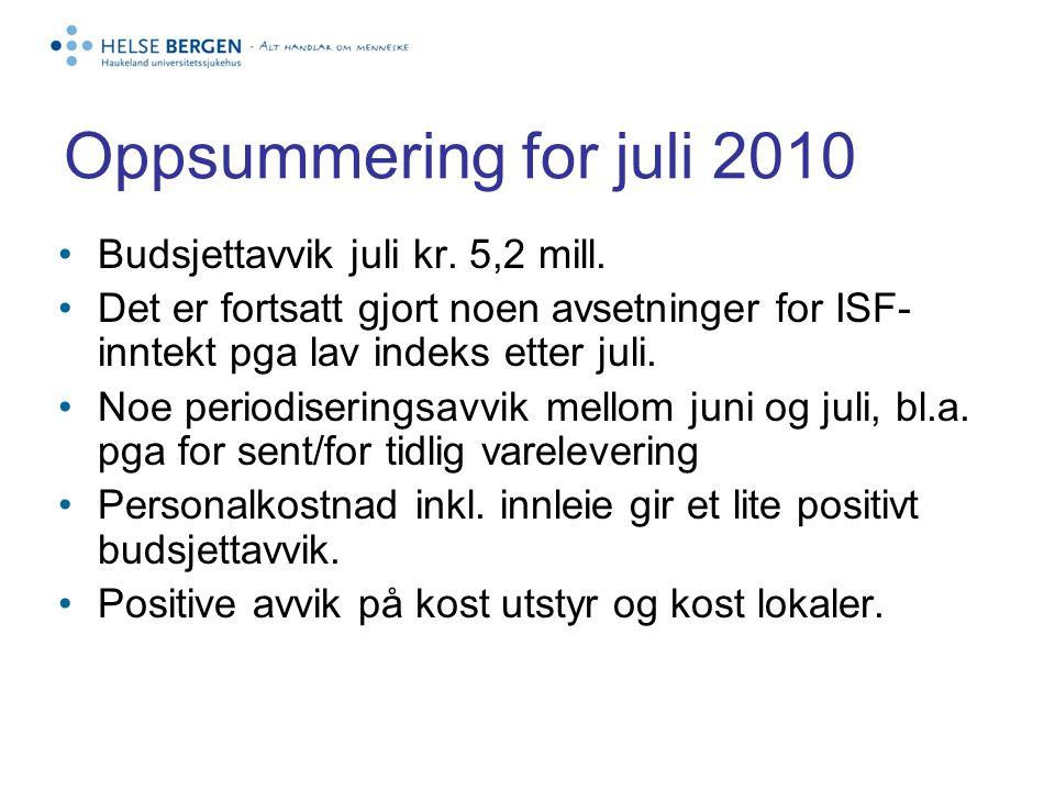 Oppsummering for juli 2010 Budsjettavvik juli kr. 5,2 mill.