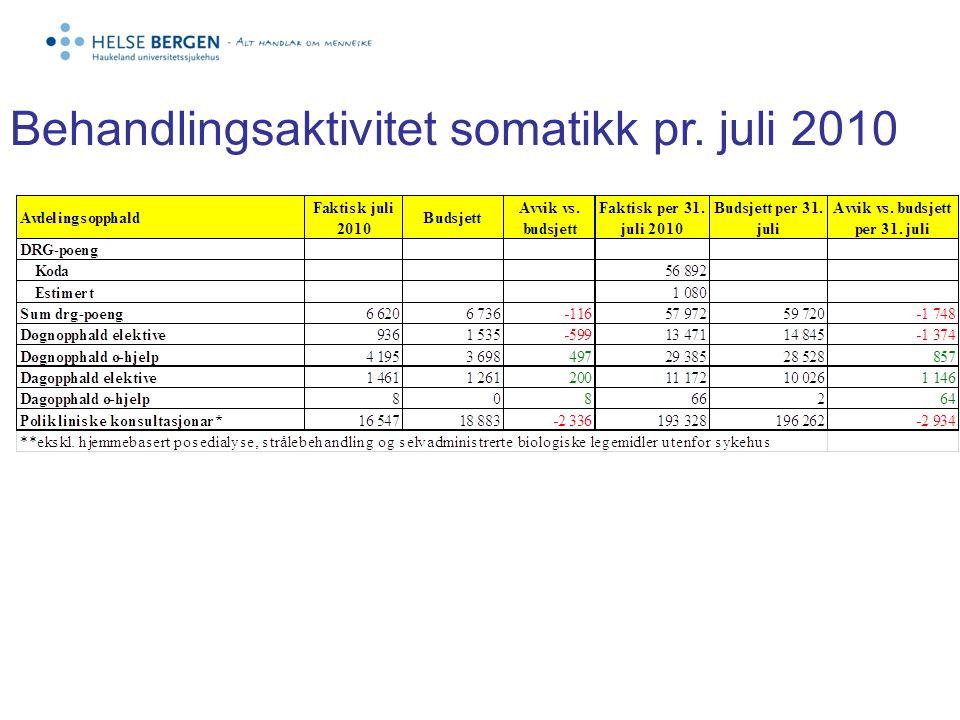 Epikrisetid Barne- og ungd.psyk. 2009-2010