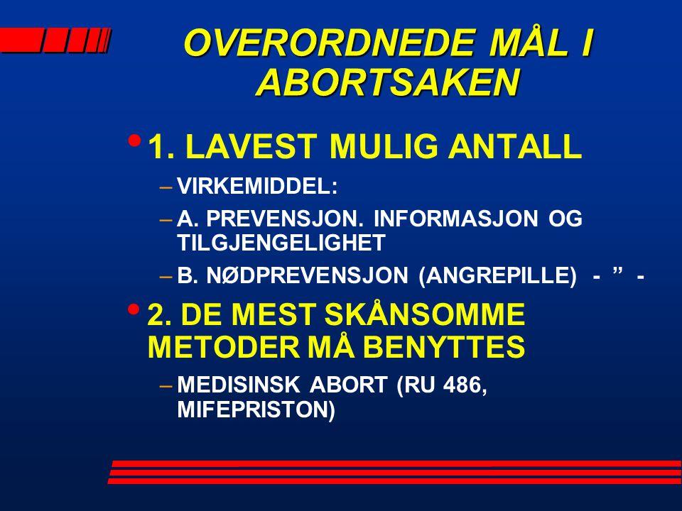 """OVERORDNEDE MÅL I ABORTSAKEN 1. LAVEST MULIG ANTALL –VIRKEMIDDEL: –A. PREVENSJON. INFORMASJON OG TILGJENGELIGHET –B. NØDPREVENSJON (ANGREPILLE) - """" -"""