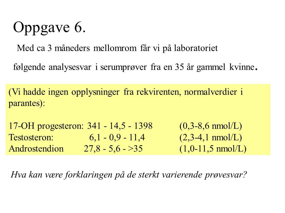 Oppgave 6. Med ca 3 måneders mellomrom får vi på laboratoriet følgende analysesvar i serumprøver fra en 35 år gammel kvinne. (Vi hadde ingen opplysnin
