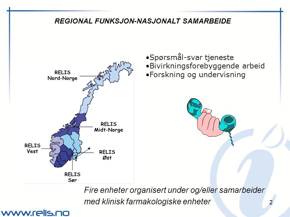 2 REGIONAL FUNKSJON-NASJONALT SAMARBEIDE Fire enheter organisert under og/eller samarbeider med klinisk farmakologiske enheter Spørsmål-svar tjeneste Bivirkningsforebyggende arbeid Forskning og undervisning