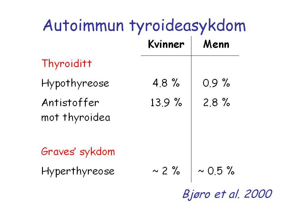 Autoimmun tyroideasykdom Bjøro et al. 2000