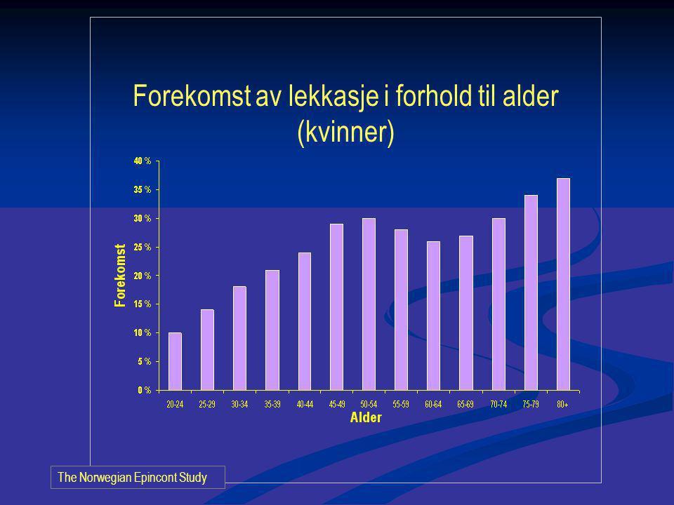 The Norwegian Epincont Study Forekomst av lekkasje i forhold til alder (kvinner)